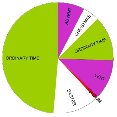 liturgical year colors